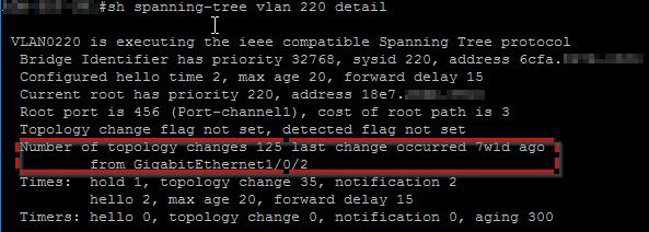 Cisco IP Phones De-Register from Call Manager | Trials of a